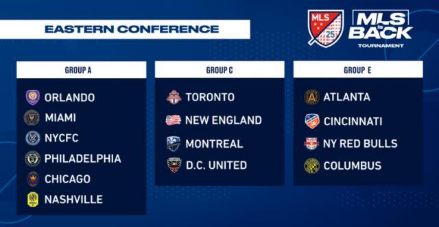 美国足球大联盟复赛抽签分组中超可以拿去当内参