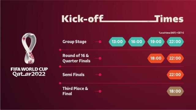 卡塔尔世界杯赛程公布开球时间对中国球迷口味
