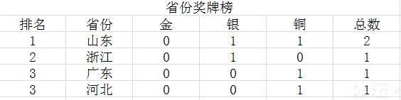 QQ截图20160807122130.png