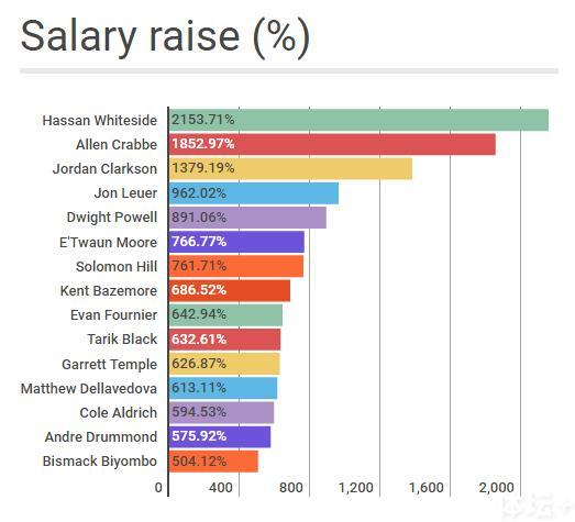 salary_raise.png