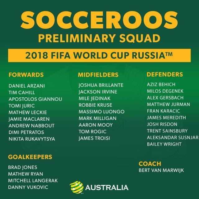 Socceroos_Extended_Squad-pre.jpg