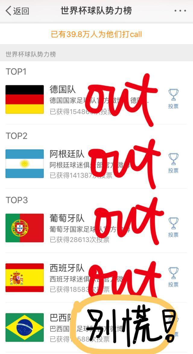 这个世界杯球队势力榜究竟隐藏着怎样的秘密?.jpg