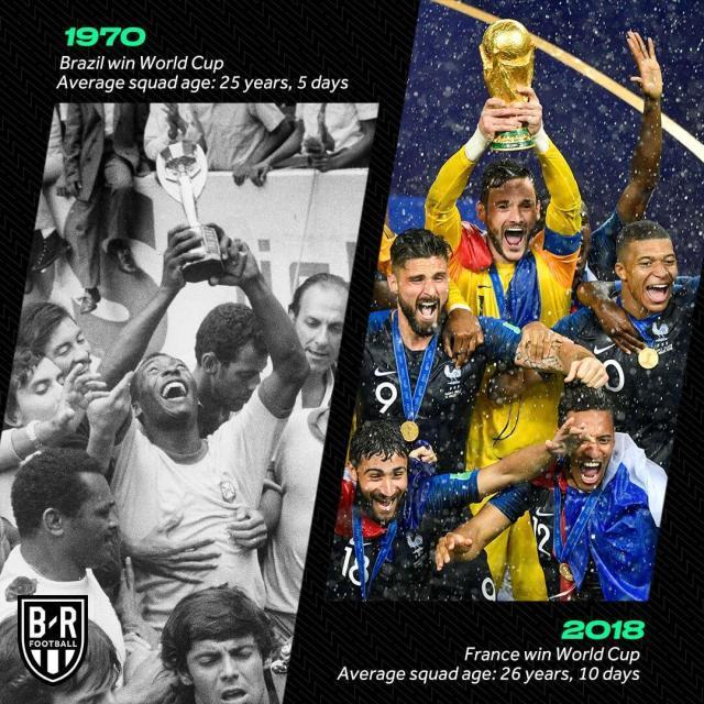 法国队成为了比肩1970年的巴西队那般年轻的世界杯冠军!.jpg
