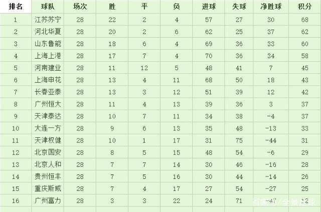预备队联赛积分榜.jpg