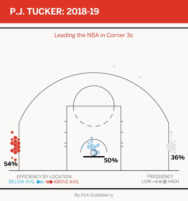 PJTucker1819.png