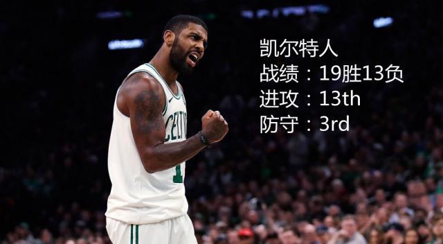 NBA-Celtics-Irving-pumps-fist-against-Bulls-1040x572.jpg