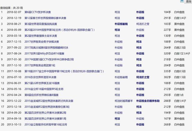 柯洁朴廷桓对局纪录.png
