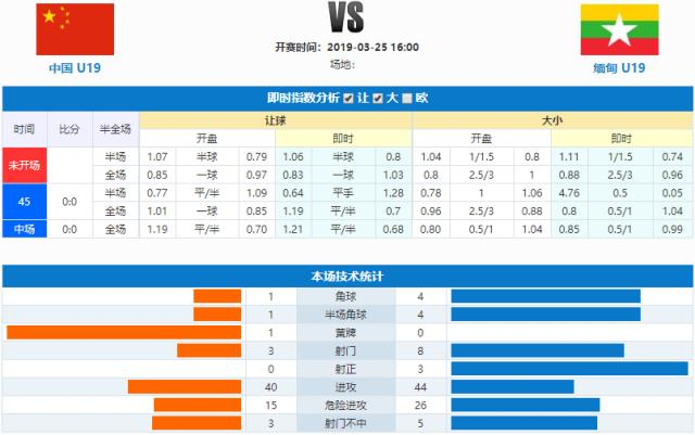 U19中场技术统计.png