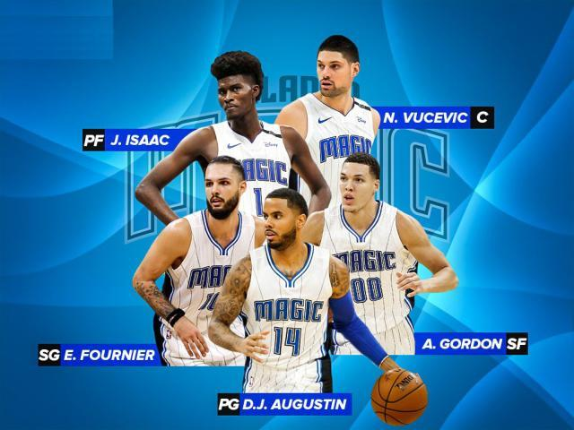 The-2019-20-Projected-Starting-Lineup-For-The-Orlando-Magic.jpg