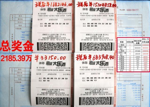 第二篇1-常德大乐透2185万元大奖中奖彩票.jpg