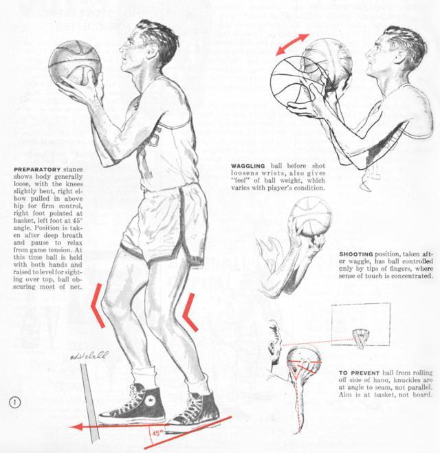 sharman-free-throw-infographic.jpg