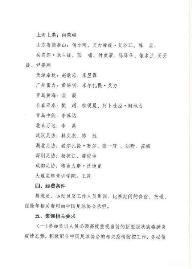 《【天辰平台最高奖金】中国U16男足集训名单公布 鲁能9人入选成入选大户》
