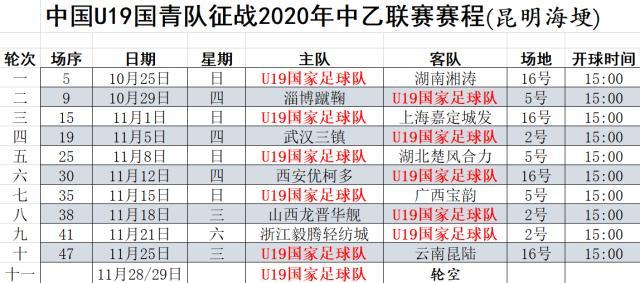 《【天辰招商主管】U19国青中乙赛程敲定 不影响升降级最后一轮轮空》