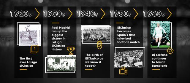 《【天辰娱乐代理注册】国家德比走过90年历史 两大豪门疫情中开启新时代》