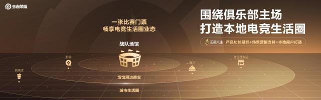 2021年《王者荣耀》电竞战略发布会(1)(1)(1)_14.png