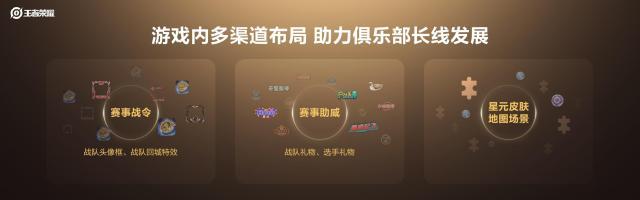 2021年《王者荣耀》电竞战略发布会(1)(1)(1)_15.png