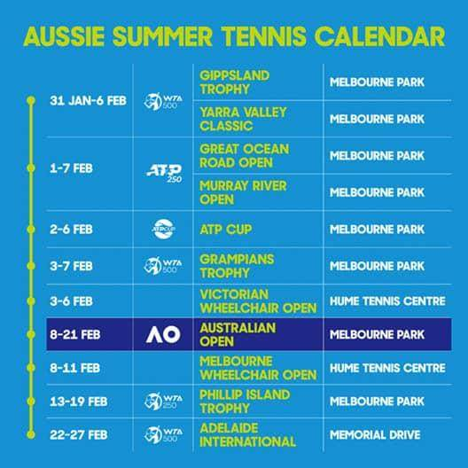australian-2021-tournament-schedule.jpg