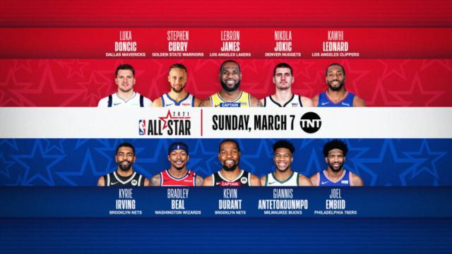 2021-All-Star-Starters-Announcement-Graphic-784x441.jpg