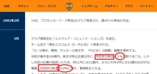 09清水鼓动足球俱乐部有限责任公司的发展情况.png