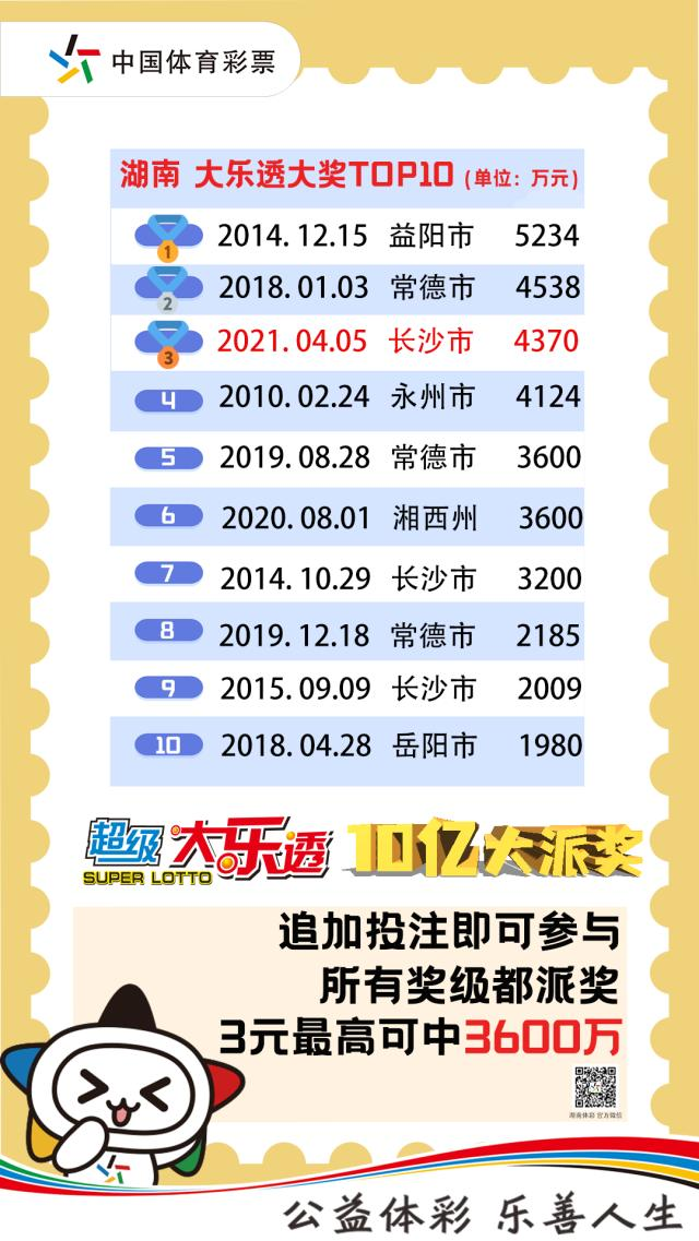 湖南大乐透大奖排行榜.png