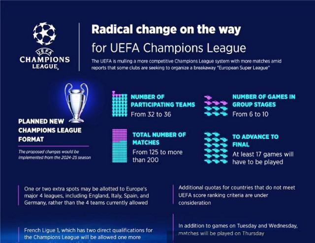 UEFA-Champions-League-New-Format.jpg