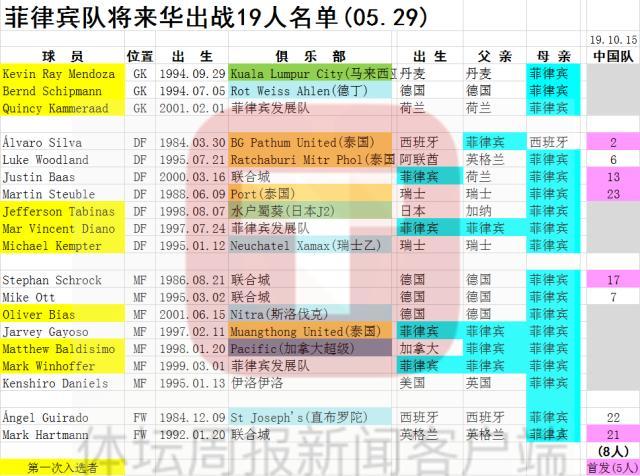 微信截图_20210529121130_副本.png