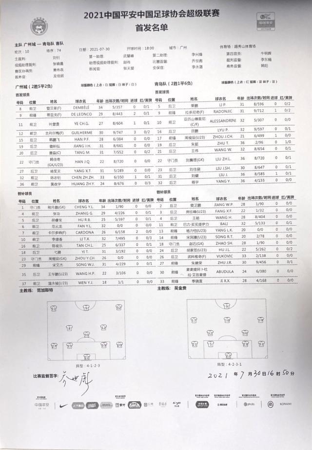 《【天辰娱乐代理分红】广州城vs青岛首发:吉列尔梅拉多尼奇出战》
