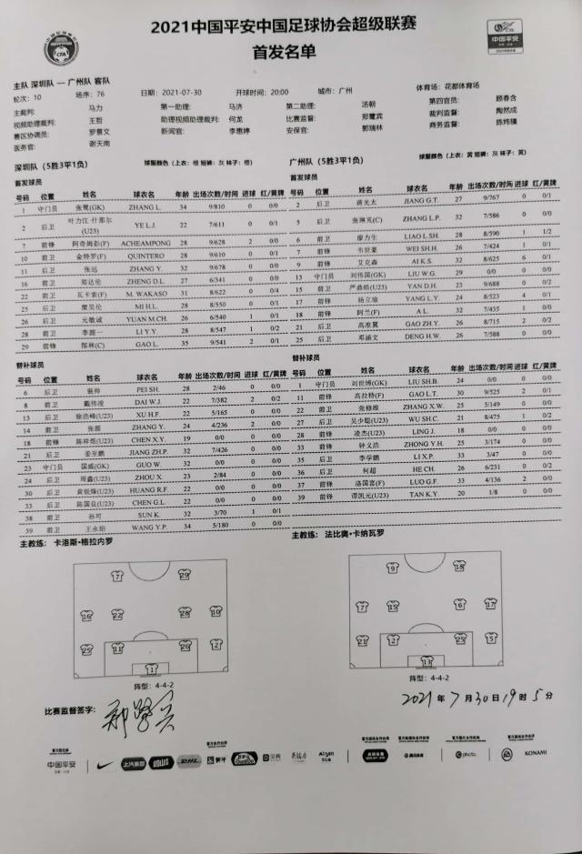 《【天辰代理注册】广州队vs深足首发:艾克森阿兰先发 卡尔德克伤缺》